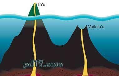 世界十大海底火山Top9:萨摩亚群岛