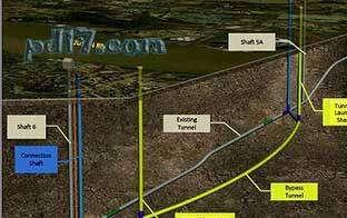 人工做出的巨大设施设备Top7:特拉华渡槽